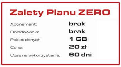 plan-zero-cp
