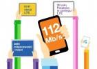 orange-lte-112mbps