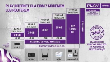 play-12.08.2015-biznes-modem-router